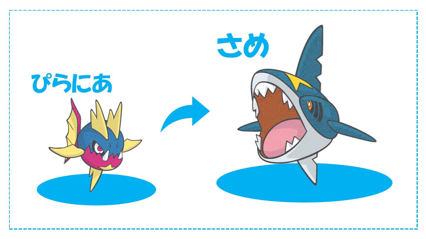 サメに進化するピラニア