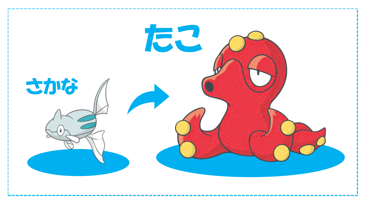 蛸に進化する魚